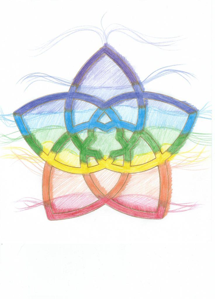 chakra-bild